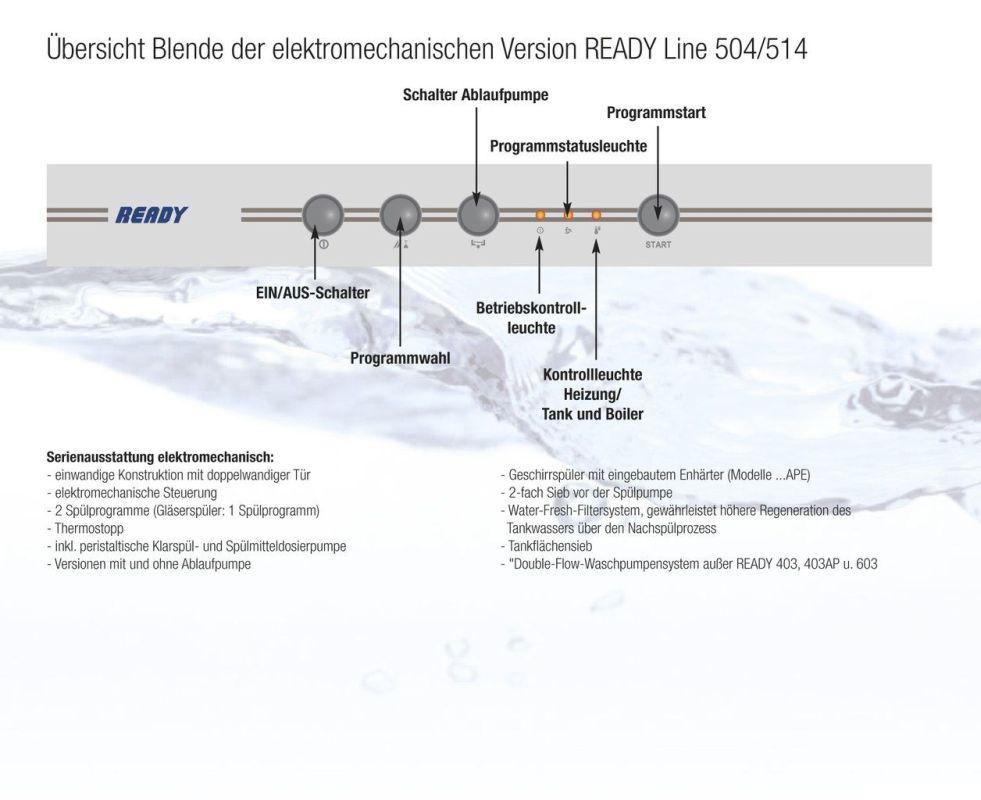 Ausgezeichnet Schaltplan Des Gefahrenschalters Ideen - Schaltplan ...